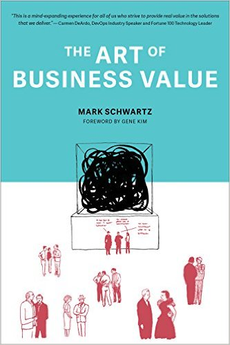 art-of-biz-value